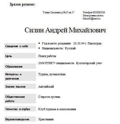 Круг зразок резюме студента який навчається страница Все